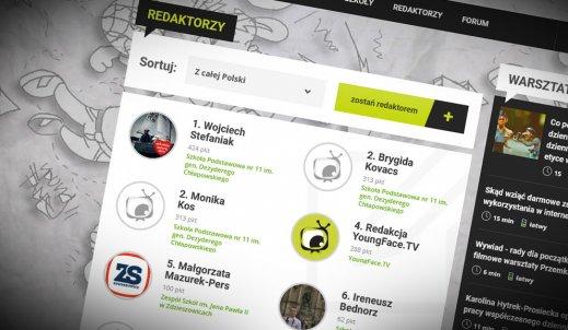 Podsumowanie rankingu redaktorów YoungFace.TV 2020/2021