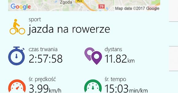 Trasa 1 Chorzów - Bytom